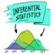 Inferential Statstics